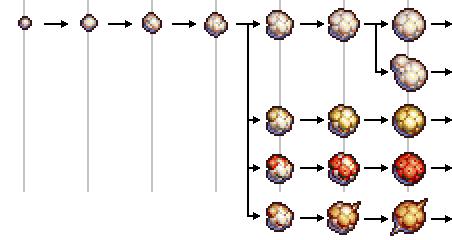 Sugar lump・minigame(砂糖の塊・ミニゲーム) - cookie