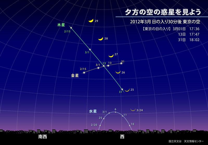 http://www45.atwiki.jp/jippensha/?cmd=upload&act=open&page=%E3%83%96%E3%83%AD%E3%82%B003&file=38_topics01-1.jpg