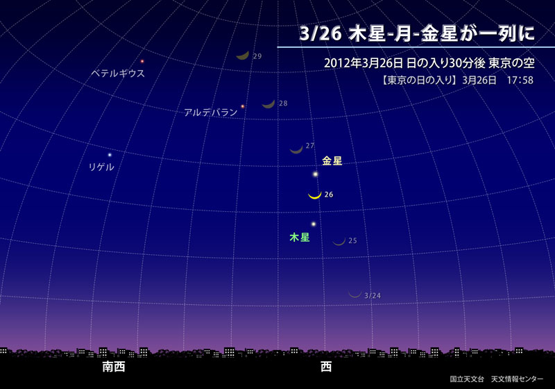 http://www45.atwiki.jp/jippensha/?cmd=upload&act=open&page=%E3%83%96%E3%83%AD%E3%82%B003&file=39_topics01-2.jpg