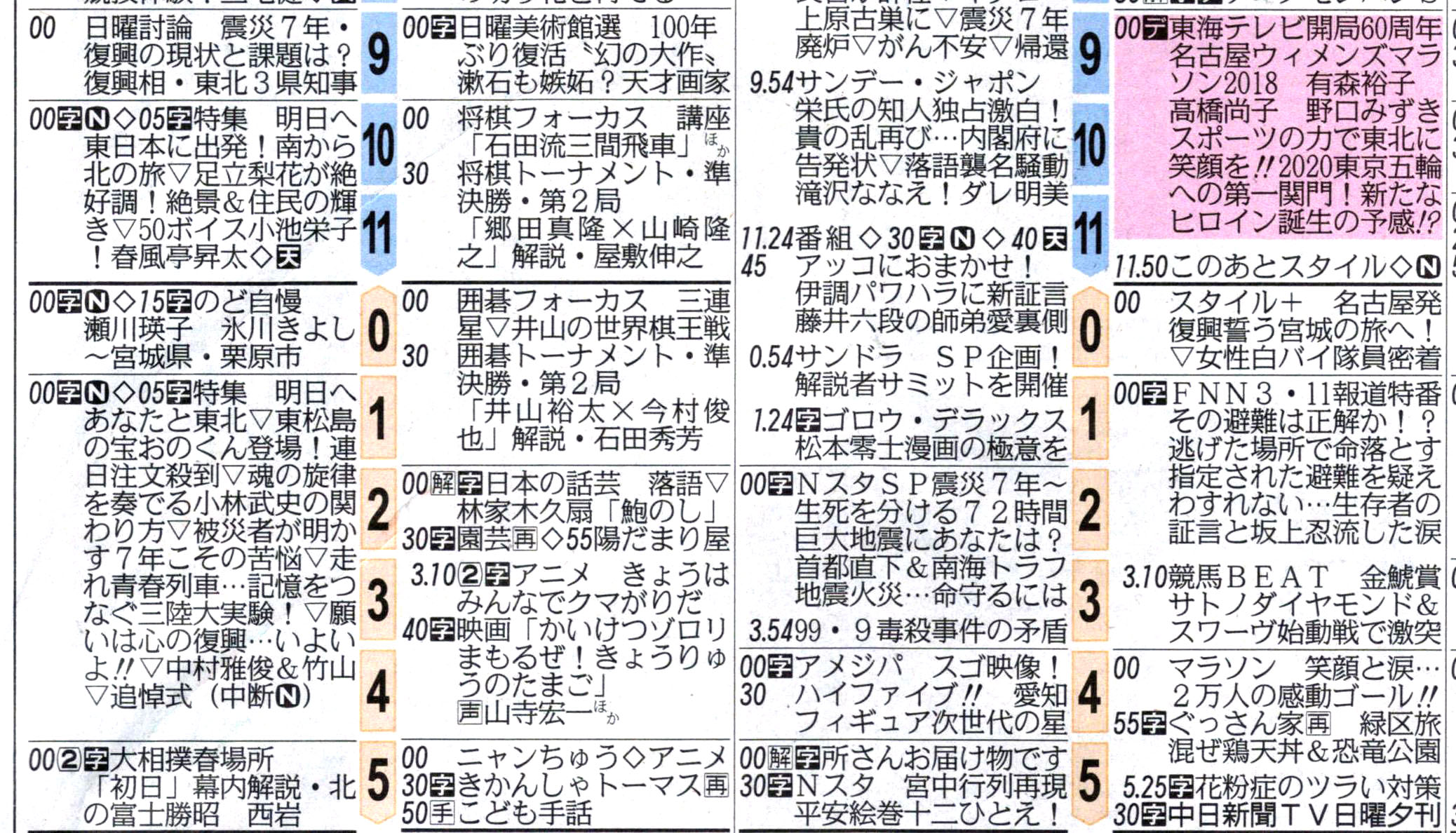 https://img.atwikiimg.com/www45.atwiki.jp/jippensha/attach/93/7314/13_NHK%E3%83%86%E3%83%AC%E3%83%93%E6%AC%84%20%E7%B8%A6%E8%AA%AD%E3%81%BF.jpg